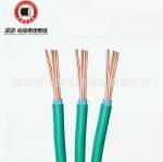 环保电力电缆